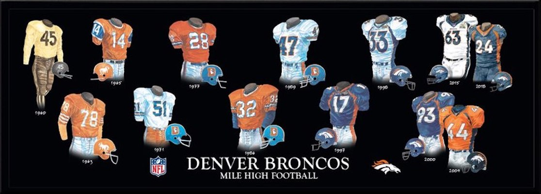Denver Broncos uniform evolution poster