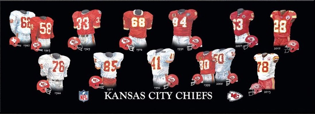 Kansas City Chiefs uniform evolution poster