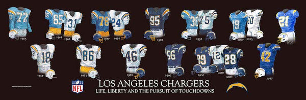 NFL poster that shows the evolution of the Los Angeles Chargers uniform.