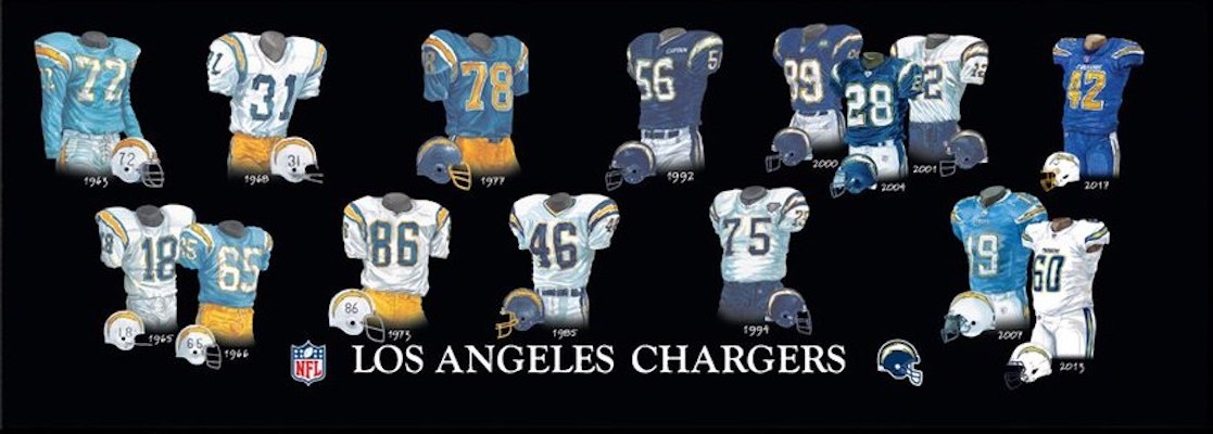 Los Angeles Charges uniform evolution poster