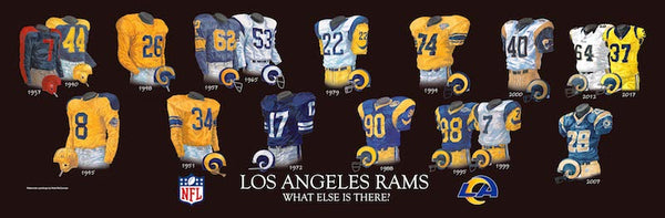 NFL poster that shows the evolution of the Los Angeles Rams uniform.