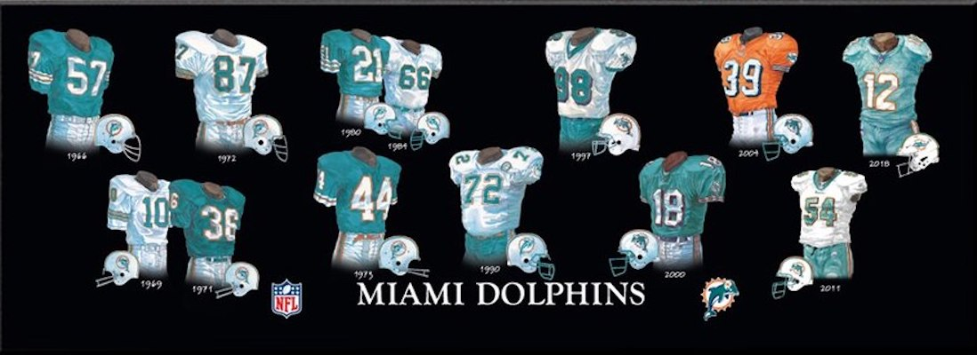 Miami Dolphins uniform evolution poster