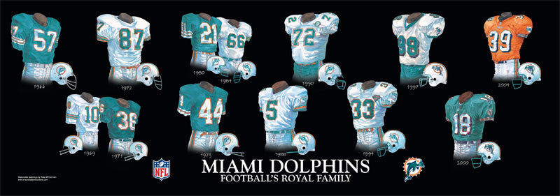 Miami Dolphins Uniform Print