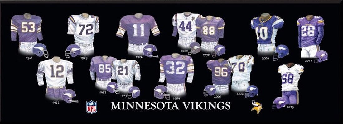 Minnesota Vikings uniform evolution poster