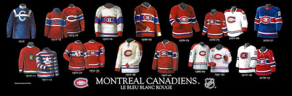 NHL poster that shows the evolution of the Montreal Canadiens jersey.
