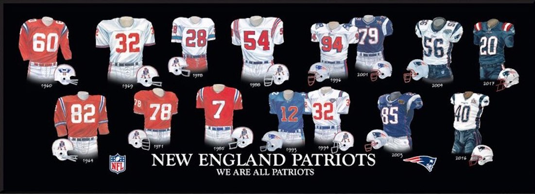 New England Patriots uniform evolution poster