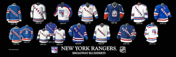 NHL poster that shows the evolution of the New York Rangers jersey.