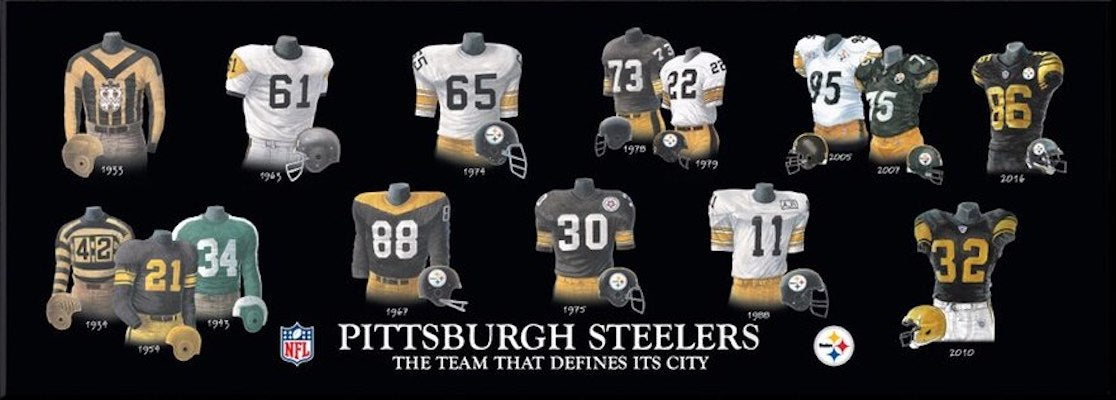 Pittsburgh Steelers uniform evolution poster