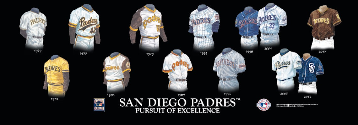 San Diego Padres uniform evolution poster