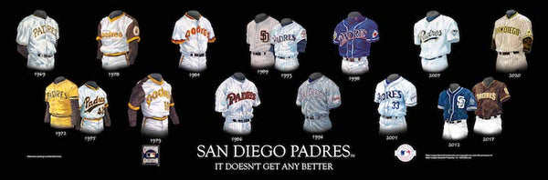 MLB poster that shows the evolution of the San Diego Padres uniform.