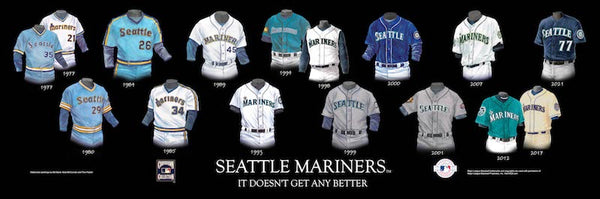 MLB poster that shows the evolution of the Seattle Mariners uniform.