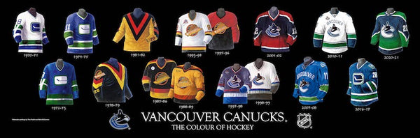 NHL poster that shows the evolution of the Vancouver Canucks jersey.