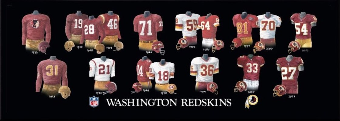 Washington Redskins uniform evolution poster