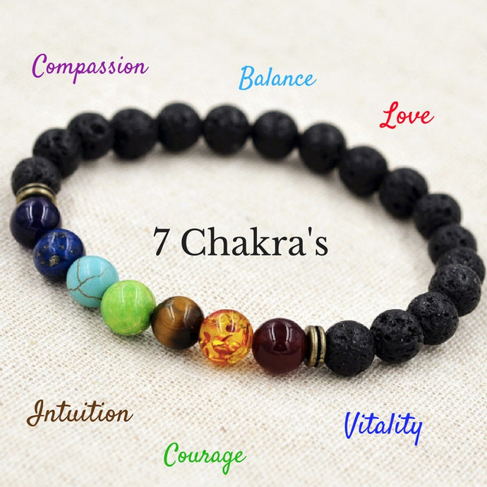 Chakra Bracelet Benefits and Meaning