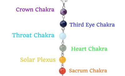 The Power of the 7 Chakra Healing Necklace