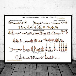 Yoga Ashtanga Pose Chart Wall Art