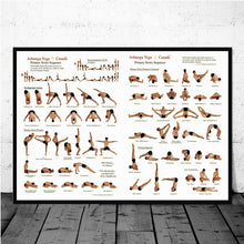 Load image into Gallery viewer, Yoga Ashtanga Pose Chart Wall Art