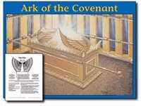Chart-Ark Of The Covenant Wall (Laminated)