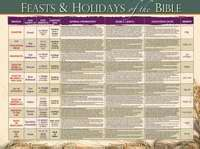 Chart-Feasts Of The Bible (Laminated)