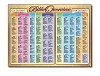 Chart-Bible Overview Wall Chart (Laminated)