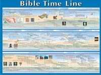 Chart-Bible Time Line Wall (Laminated)