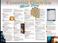 Chart-Essential Doctrine Made Easy Wall(Laminated)
