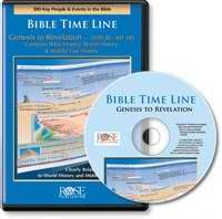 Software-Bible Time Line-Powerpoint