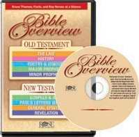 Software-Bible Overview-Powerpoint