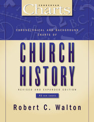 Chronological and Background Charts of Church History