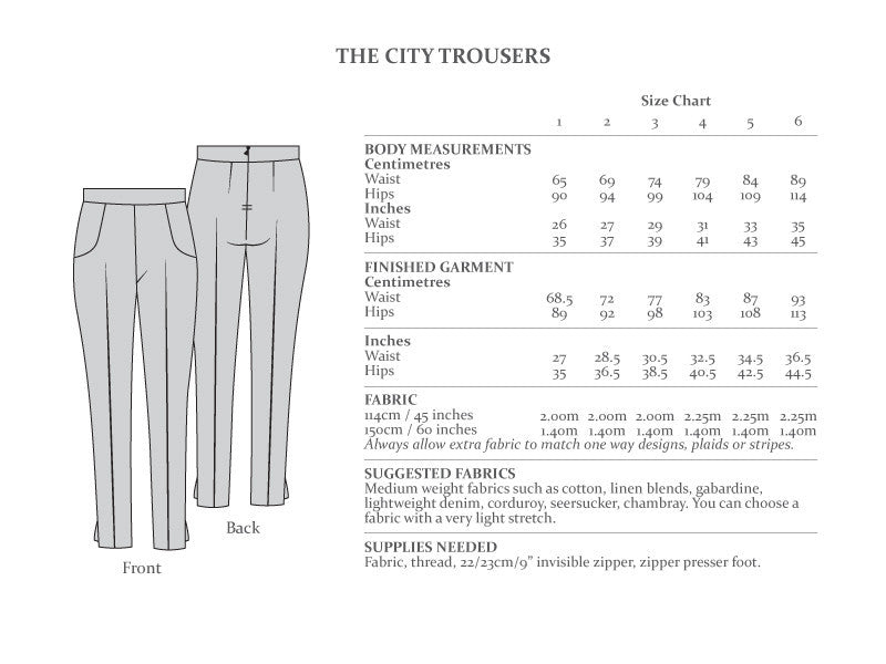 The City Trousers | The Avid Seamstress