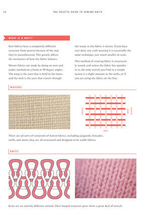 The Colette Guide to Sewing Knits - Stitch 56  - 5