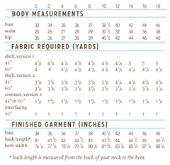 Crepe Sewing Pattern | Colette Patterns