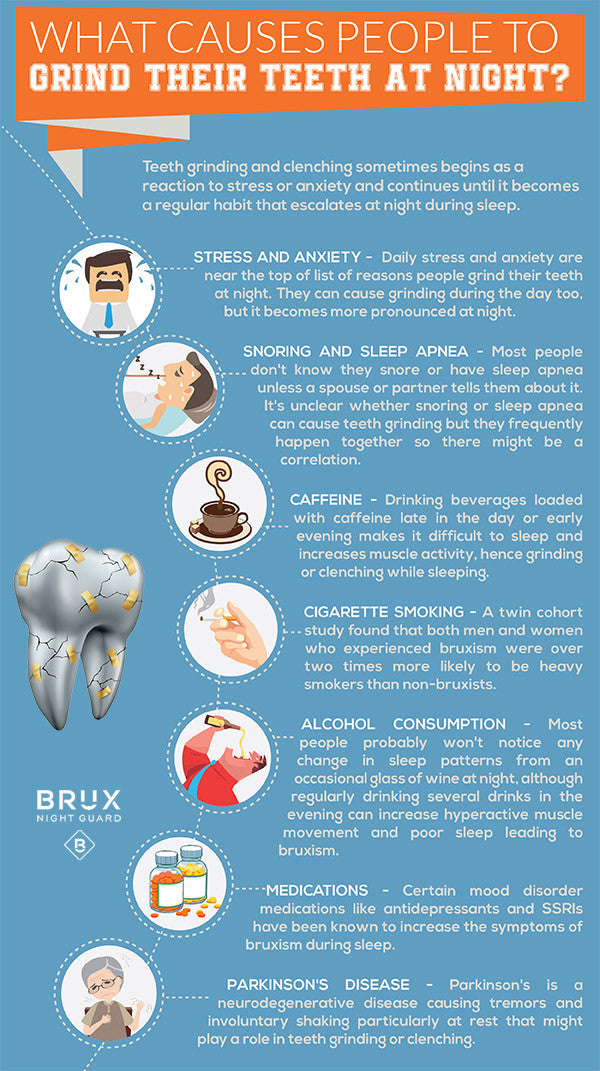 what is bruxism and is it bad for my teeth? brux night guardwhat causes teeth grinding and bruxism