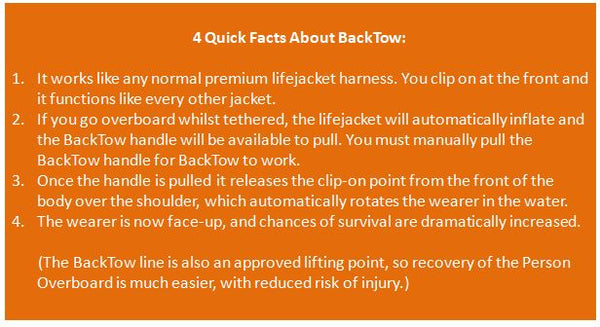 Four Quick Facts about BackTow Lifejackets