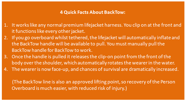 Quick Facts about BackTow lifejackets