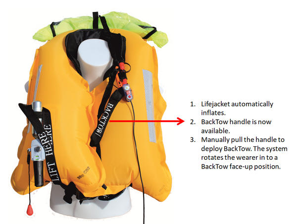 BackTow Lifejacket Handle