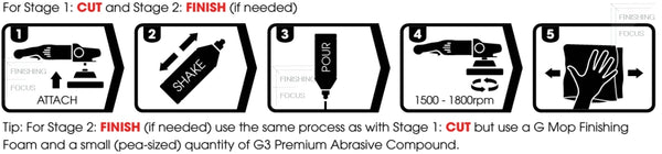 Farecla G3 Premium Compound System Steps