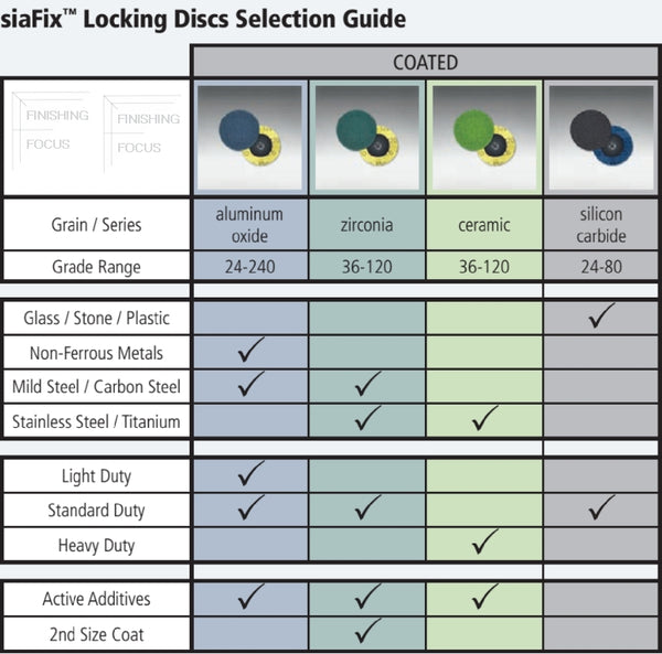 siafix Locking Disc Product Guide