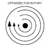 Optimized for Rotary Polishers