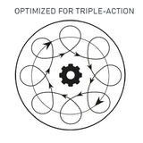 Optimized for Triple-Action Polishers