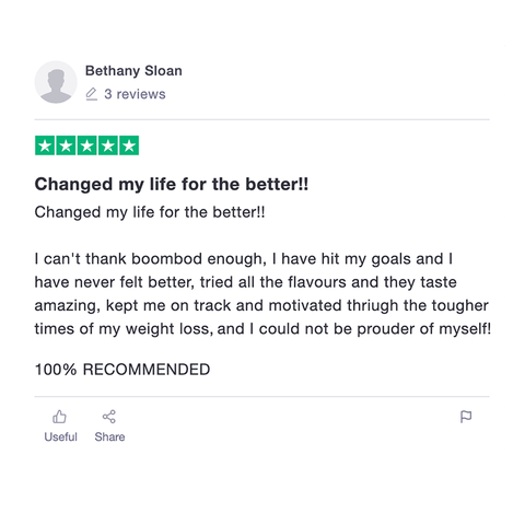 Real Boombod Customer Review