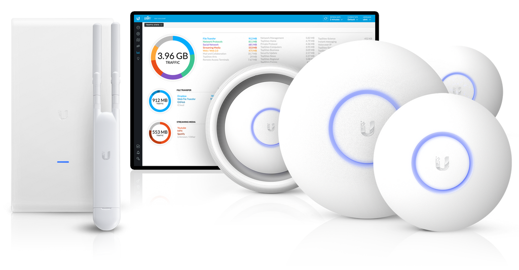 Ubiquiti Networks For Home Use