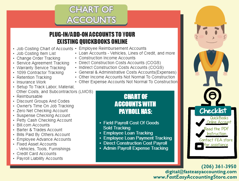 QuickBooks Online Chart Of Accounts Canada