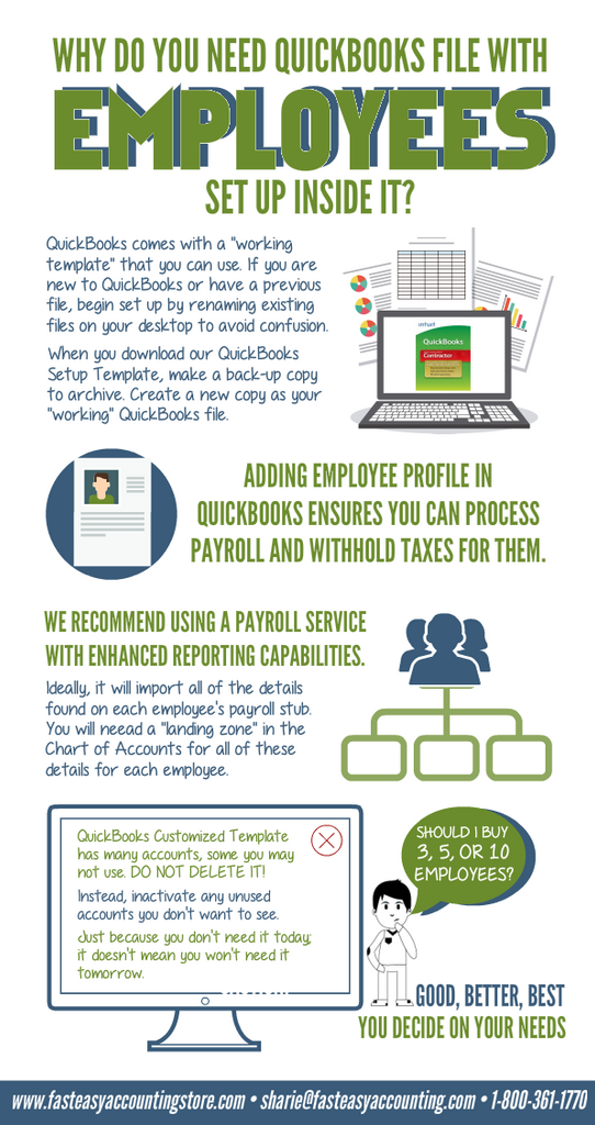 Why Do You Need QuickBooks File With Employees Set Up Inside It?