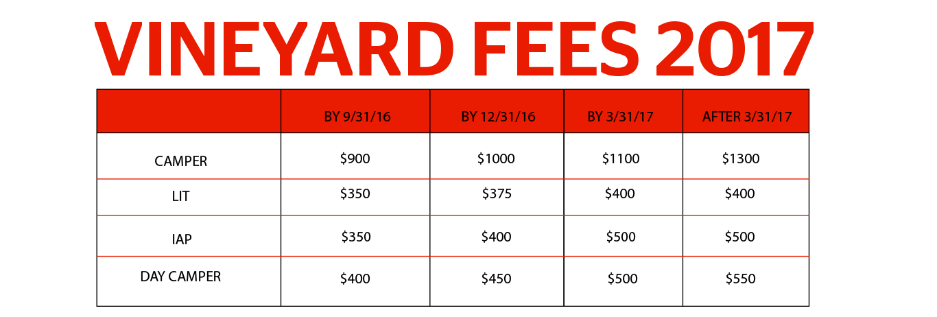 Vineyard Fees 2017