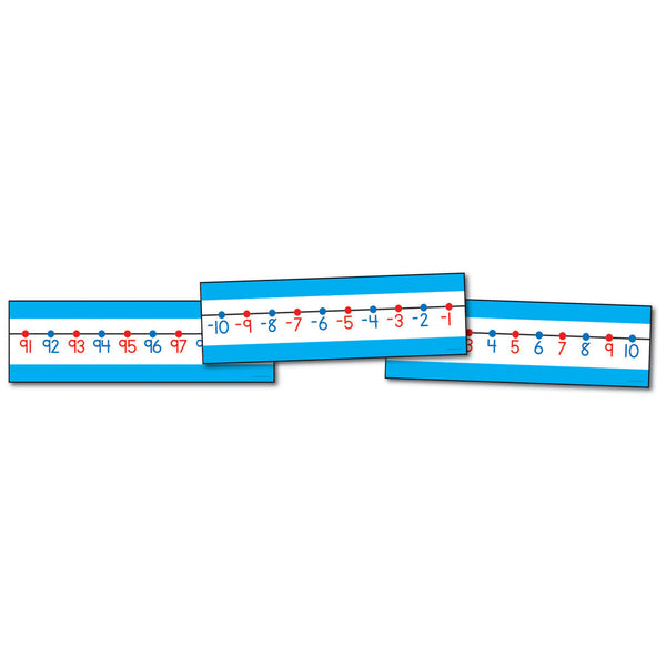 Classroom Number Line Bulletin Board Set