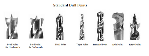Drill Bit Points What Is The Best Point For My Application Woodshopbits Com