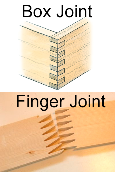 Box joint and Finger joint