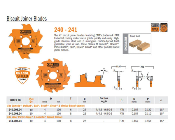 Industrial PTFE-Coated Biscuit Joiner Saw Blades