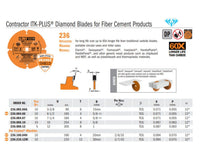 Contractor ITK-PLUS Diamond Blades for Fiber Cement Products